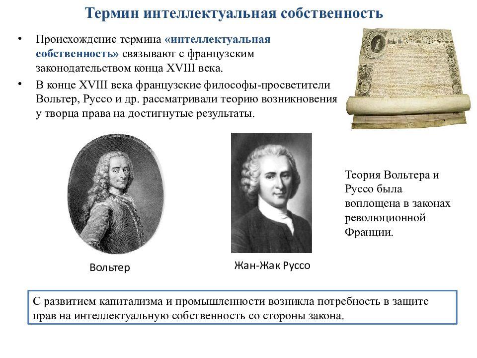История интеллектуальной собственности