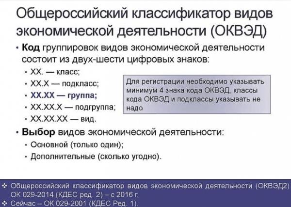 Расшифровка ОКВЭД 2
