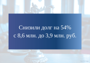Снизили долг на 54% с 8,6 млн. до 3,9 млн. руб